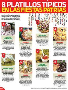 Conoce el origen de algunos platillos típicos que se sirven durante las fiestas patrias. #Infographic