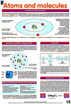 A Nice InfographicTable About The Vsepr Guidelines And Geometry