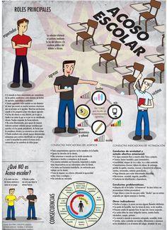 El metodo Kiva... idea que está acabando con el bullying en las escuelas.