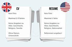 Wir erklären, wie Sie einen Lebenslauf auf Englisch verfassen und geben Tipps für Resume und CV...    http://karrierebibel.de/lebenslauf-auf-englisch/