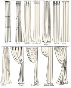 An illustrated visual overview of draperies by custom drapery company Miami Drapery Design. (Via Miami Custom Drapery. Eames Design, Chair Design, Curtain Styles, Curtain Ideas, Drapery Styles, Drapery Ideas, Sweet Home, Drapery Designs, Curtains With Blinds