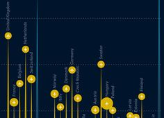 Wired Magazine Skyscanner Infographic – Signal | Noise