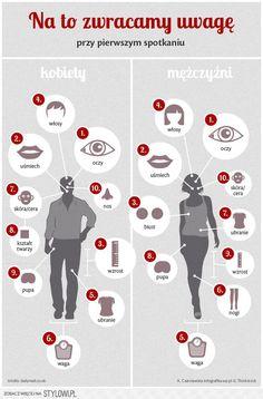 Na co zwracamy uwagę obserwując płeć przeciwną? na Stylowi.pl Psycho Facts, English Writing Skills, E Mc2, Everything And Nothing, Psychology Facts, Body Language, Self Development, Good To Know, Life Lessons