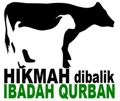 Hikmah dibalik Ibadah Qurban