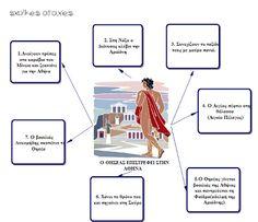 Mythology, Greece, School, Greece Country