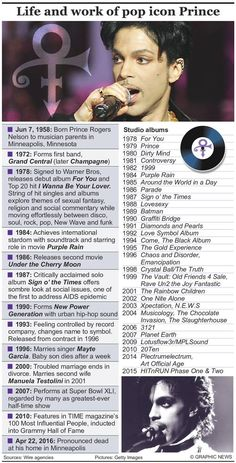Graphic shows key events in Prince's life and a discography of his studio albums.