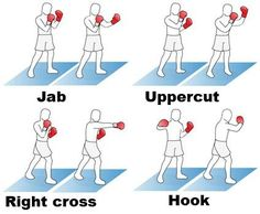 Boxing strikes. Gotta get better at those hooks and uppercuts. My cross is killer tho.