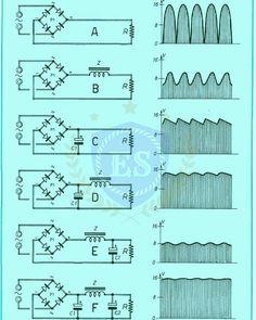 Filtros electrónicos ⚡⚡✌👍 . . . . #electricidad #engenheiros #electricidadpty #electricidadchile #electricidad⚡ #electricidaddelautomotor… Electrical Projects, Electrical Wiring, Electronic Engineering, Electrical Engineering, Diy Electronics, Electronics Projects, Diy Guitar Pedal, Electrical Circuit Diagram, Power Supply Circuit