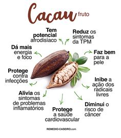 Beneficios Do Chocolate, Low Carb, Vegetables, Healthy, Food, Fruit Benefits, Toasted Teacakes, Butter, Medicinal Herbs