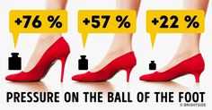 How toWear High Heels toAvoid Health Problems