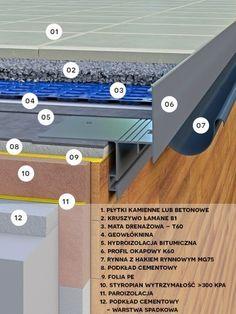 Architecture, Pergola, Balcony, Arquitetura, Outdoor Pergola, Architecture Design