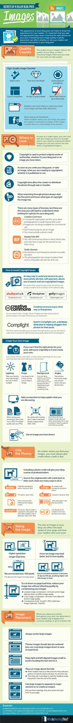 Secrets of a killer blog post: images! Tips on quality, creation, copyright, sources, ...