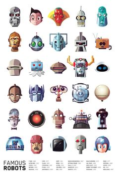 Daniel Nyari's famous robots poster. From top left across and down: T-800, Astro Boy, Vision, Bender, Brainiac, C3PO, Clank, Cyberman, Cylon, Awesome-O, Gort, Rosie, Alpha, Voltron, EVE, Maschinenmensch, Optimus Prime, Wall-E, Wheatley, Marvin the Paranoid Android, Miles Monroe, HAL 9000, Iron Giant, Robby the Robot, Pneuman, R2D2, Sentinel, Asimo, H8, Mega Man