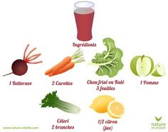 Discover our juice and smoothie recipe for your Detox before summer. Today, a Green Carrot Juice to make with your juice extractor. Detox Cleanse Recipes, Natural Detox Cleanse, Detox Juice Cleanse, Juice Diet, Detox Drinks, Detox Juices, Fruit Juice, Fresh Fruit, Easy Protein Shakes