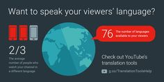 YouTube's offering new translation tools and legal support for its creators