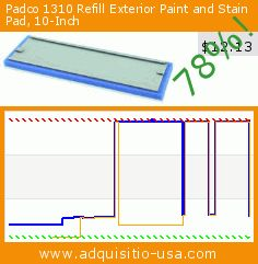 Padco 1310 Refill Exterior Paint and Stain Pad, 10-Inch (Tools & Home Improvement). Drop 78%! Current price $12.13, the previous price was $54.79. http://www.adquisitio-usa.com/padco-incorporated-usa/padco-1310-refill