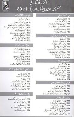 Homeopathy dawa urdu mein, medicine list in urdu language Health Quotes, Health Advice, Homeopathy Medicine, Home Health Care, Islamic Inspirational Quotes, Homeopathic Remedies, Natural Health Remedies, Useful Life Hacks, Health