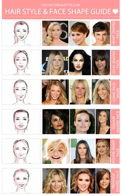 Know which hairstyle would suit your face with this hairstyle & faceshape guide