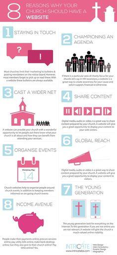 8 redenen waarom je kerk een website nodig heeft - Church Website Design Ideas