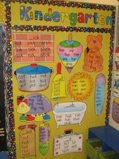Word Family word wall mona-s-classy-classroom-ideas