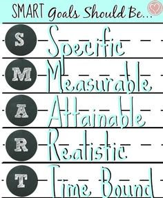 goal setting for kids, new years goals, resolutions, smart goals printable, goals printable, walmart moms