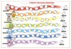 Potty Training Chart Train | Potty Training Toddlers