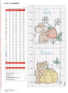 Thrilling Designing Your Own Cross Stitch Embroidery Patterns Ideas. Exhilarating Designing Your Own Cross Stitch Embroidery Patterns Ideas. Cross Stitch Owl, Cross Stitch Needles, Cross Stitch Cards, Cross Stitch Animals, Cross Stitch Kits, Cross Stitch Designs, Cross Stitching, Cross Stitch Embroidery, Embroidery Patterns