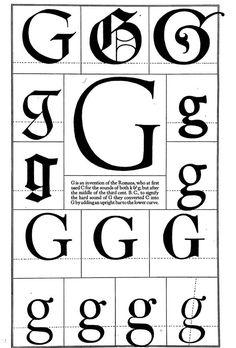 The alphabet : fifteen interpretative designs d...