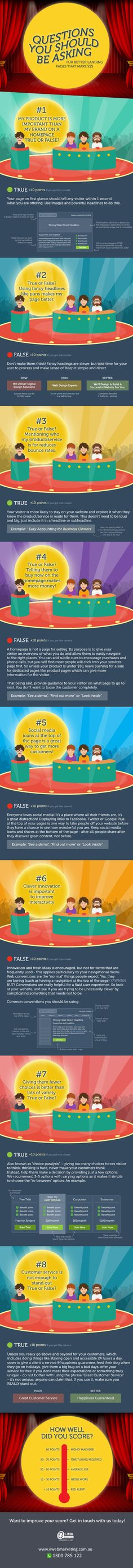 Quiz yourself to see if you know the best practices for landing pages. [Infographic]