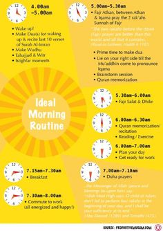 Morning Routine to be a productive Muslim - Best ROUTINES for Healthy Happy Life