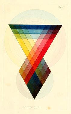 THE PUBLIC DOMAIN REVIEW | Images from our new post, a visual history of... Triangle Art, Color Studies, Minimalist Art, Color Theory, Geometric Shapes, Geometric Designs, Fine Art Paper, Framed Art, Art Projects
