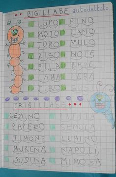 Tate & Fate - 67 Italian Words, Italian Language, Learning Italian, Art Lessons Elementary, Kids And Parenting, Kids Learning, Activities For Kids, Montessori, Teaching