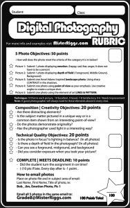 Digital-Photography-Rubric...some parts could work for my classes