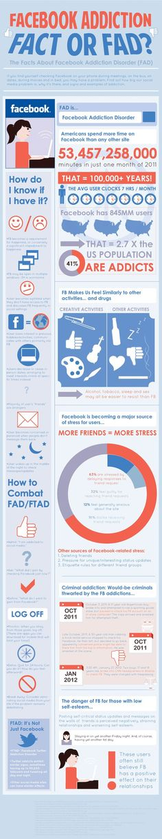 Facebook Addiction: Fact or Fad? #social #media #infographic