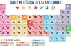 Slideshare sobre el rubidio rb tabla periodica de los elementos tabla periodica hd dinamica tabla periodica completa tabla periodica para imprimir tabla periodica con urtaz Images