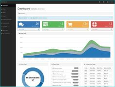 The 16 best Bootstrap Dashboard Admin Templates images on Pinterest ...
