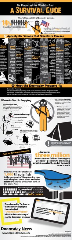 This is an infographic on being prepared for the end of the world, a survival guide. The Mayan scare in 2012 was one of the closest Doomsday scare tha