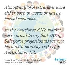 Diversity shapes our business #harmonyday #salesforce #apac