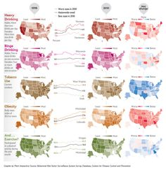 Americans Get Fatter, Drunker [Scientific American. Graphic by Pitch Interactive. Source: Behavioral Risk Factor Surveillance System Survey Database, Centers for Disease Control and Prevention]