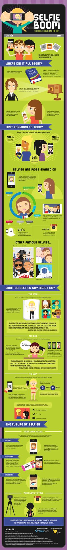 "Selfie Boom: The Good, The Bad, And The Ugly - Infographic Selfies are everywhere. It doesn't matter where you look. Instagram, Google+, Pinterest, Whatsapp, Facebook. Selfies are breaking records and being turned into piece of wall-art. But where did it all begin, and how will it end? Get the answers in this infographic titled ""Selfie Boom: The Good, The Bad, and the Ugly"" which comes courtesy of +Teen Safe."