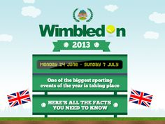 All About Wimbledon 2013 [#Infographic]