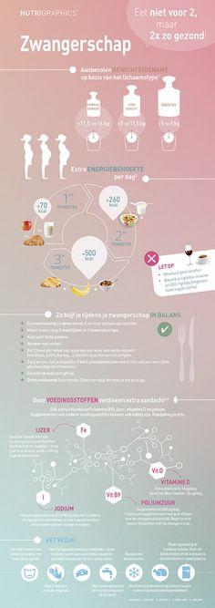 Infographie grossesse_NL_new