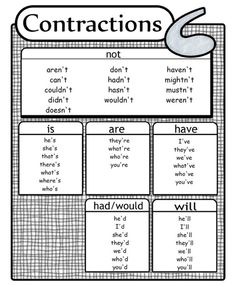 """Contractions...great to put in a writing notebook (click on the word """"here"""" to download, not the picture)."""