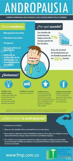 #Andropausia: cambios hormonales relacionados con el envejecimiento en los hombres