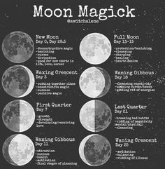 new moon ritual ? In this post I've also included around what day in the moon cycle you will find these specific phases. New Moon Rituals, Full Moon Ritual, Full Moon Spells, Lunar Magic, Moon Magic, New Moon Full Moon, Sun Moon Stars, Dark Moon, Moon Witch