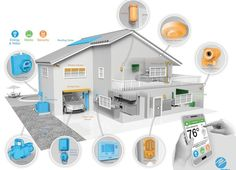 FPL's Smart Energy Home Features