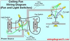 wiring diagram, fan/light kit and 3way switches