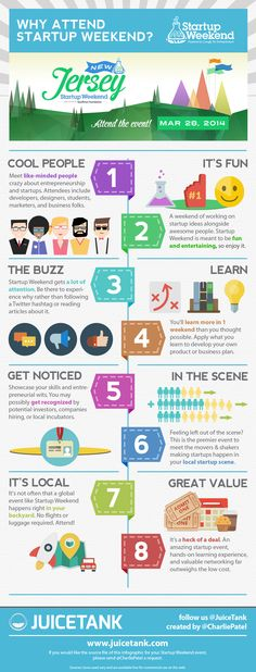 Why Attend Startup Weekend?   #Infographic #Starup