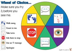 The wheel of choice would address the social studies standard that requires students to use the classroom environment purposefully and respectfully. Conflict Management, Behaviour Management, Classroom Management, Ks2 Classroom, Classroom Displays, Classroom Setup, Positive Behavior Support, Teacher Tools, Class Teacher