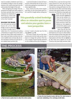 Backyard планы моста - Открытые планы